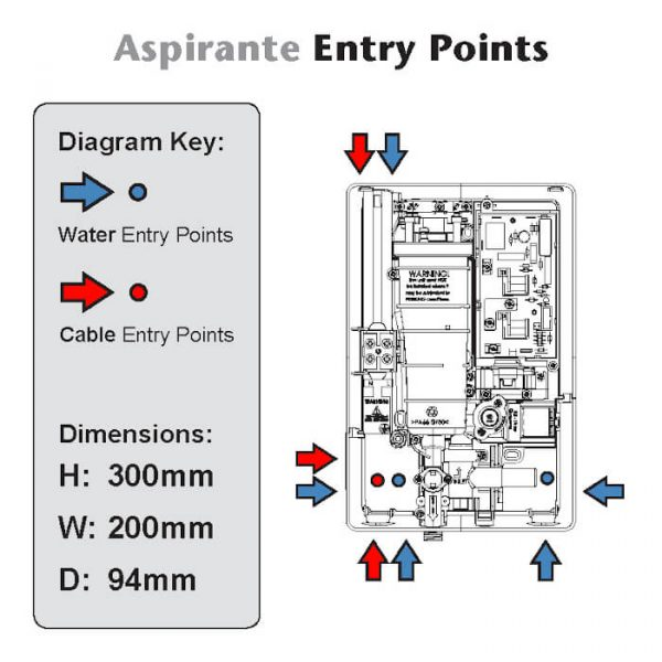 Triton Aspirante Electric Shower Cable Entry Points