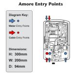 Triton Amore Electric Shower Cable Entry Points