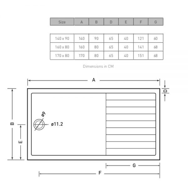 Slimline Rectangular Tray With Drain Off Area In White Various Sizes (3)
