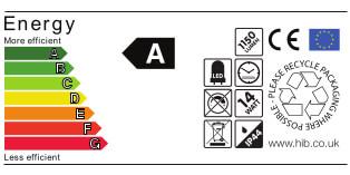 ERP Label